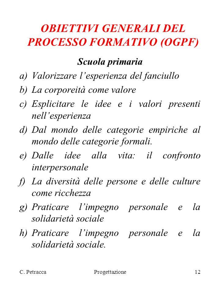C. PetraccaProgettazione12 OBIETTIVI GENERALI DEL PROCESSO FORMATIVO (OGPF) Scuola primaria a)Valorizzare lesperienza del fanciullo b)La corporeità co