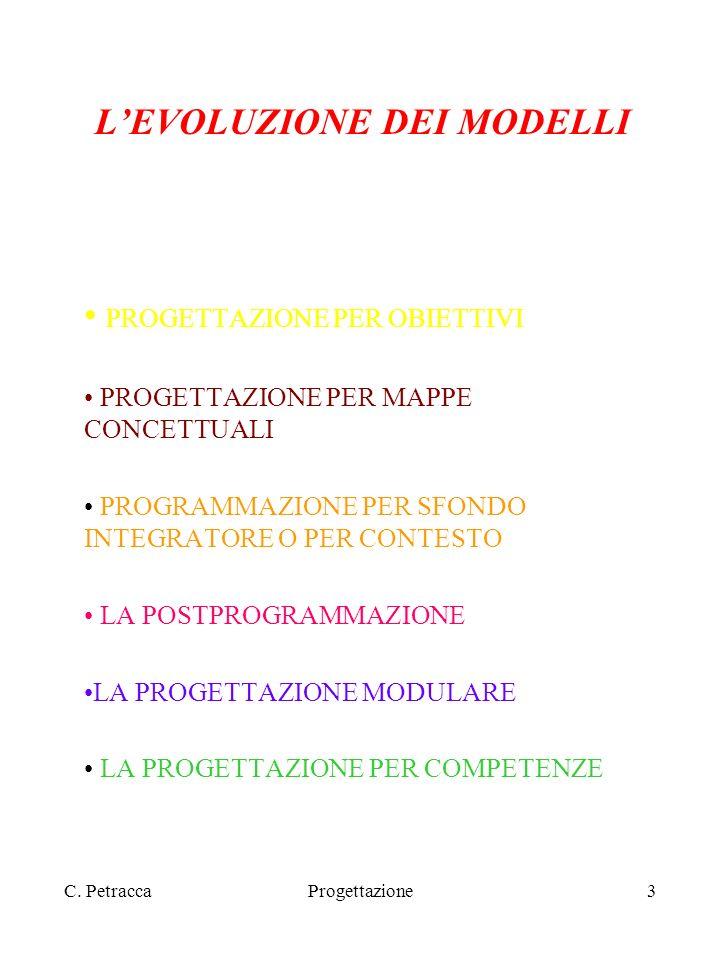 C. PetraccaProgettazione3 LEVOLUZIONE DEI MODELLI PROGETTAZIONE PER OBIETTIVI PROGETTAZIONE PER MAPPE CONCETTUALI PROGRAMMAZIONE PER SFONDO INTEGRATOR