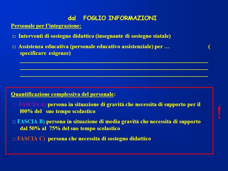 Personale per lintegrazione: Interventi di sostegno didattico (insegnante di sostegno statale) Assistenza educativa (personale educativo assistenziale