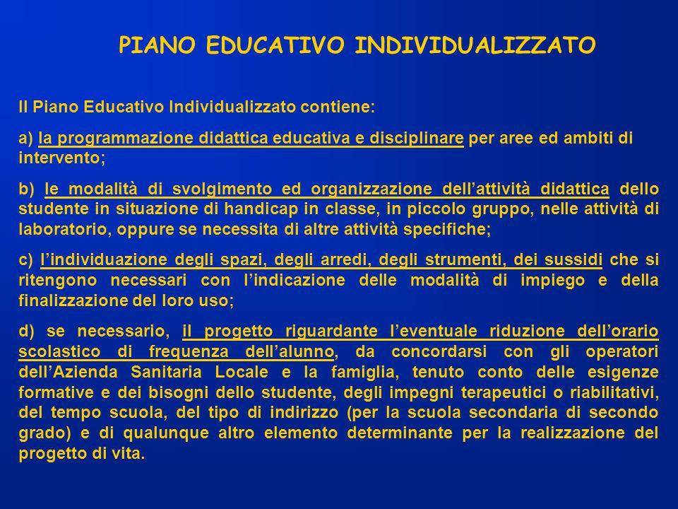 Il Piano Educativo Individualizzato contiene: a) la programmazione didattica educativa e disciplinare per aree ed ambiti di intervento; b) le modalità