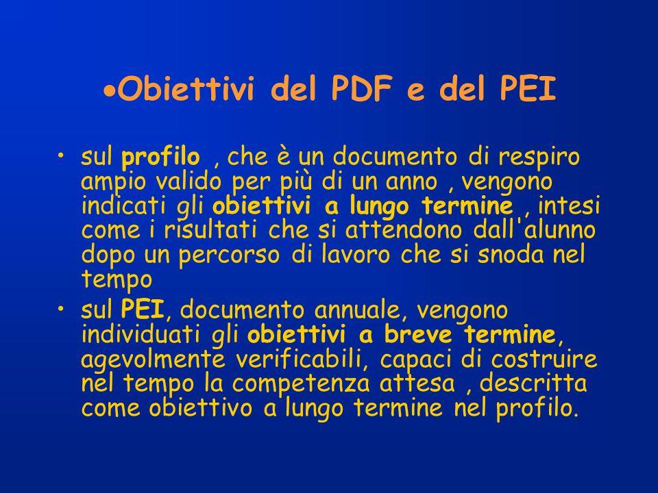 Obiettivi del PDF e del PEI sul profilo, che è un documento di respiro ampio valido per più di un anno, vengono indicati gli obiettivi a lungo termine