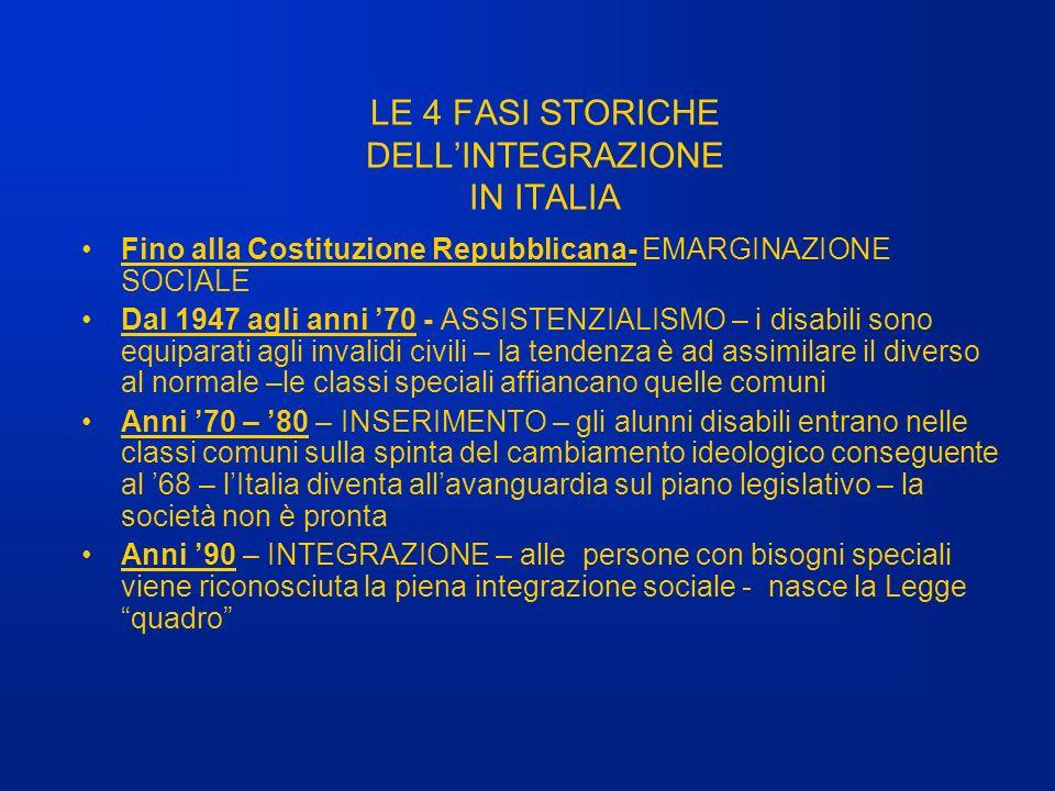 LE 4 FASI STORICHE DELLINTEGRAZIONE IN ITALIA Fino alla Costituzione Repubblicana- EMARGINAZIONE SOCIALE Dal 1947 agli anni 70 - ASSISTENZIALISMO – i