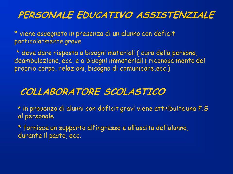 PERSONALE EDUCATIVO ASSISTENZIALE * viene assegnato in presenza di un alunno con deficit particolarmente grave * deve dare risposta a bisogni material