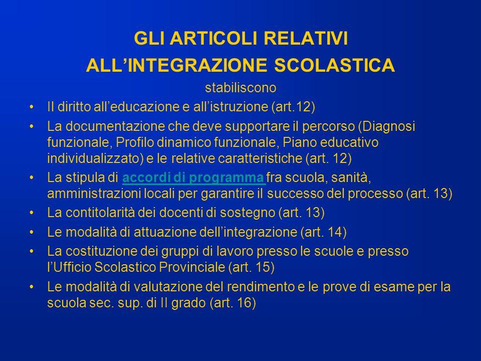 GLI ARTICOLI RELATIVI ALLINTEGRAZIONE SCOLASTICA stabiliscono Il diritto alleducazione e allistruzione (art.12) La documentazione che deve supportare