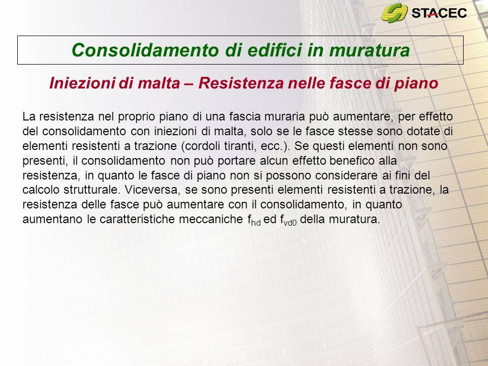 Consolidamento di edifici in muratura Iniezioni di malta – Resistenza nelle fasce di piano La resistenza nel proprio piano di una fascia muraria può a