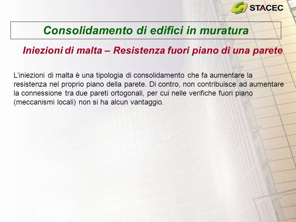 Consolidamento di edifici in muratura Iniezioni di malta – Resistenza fuori piano di una parete Liniezioni di malta è una tipologia di consolidamento che fa aumentare la resistenza nel proprio piano della parete.