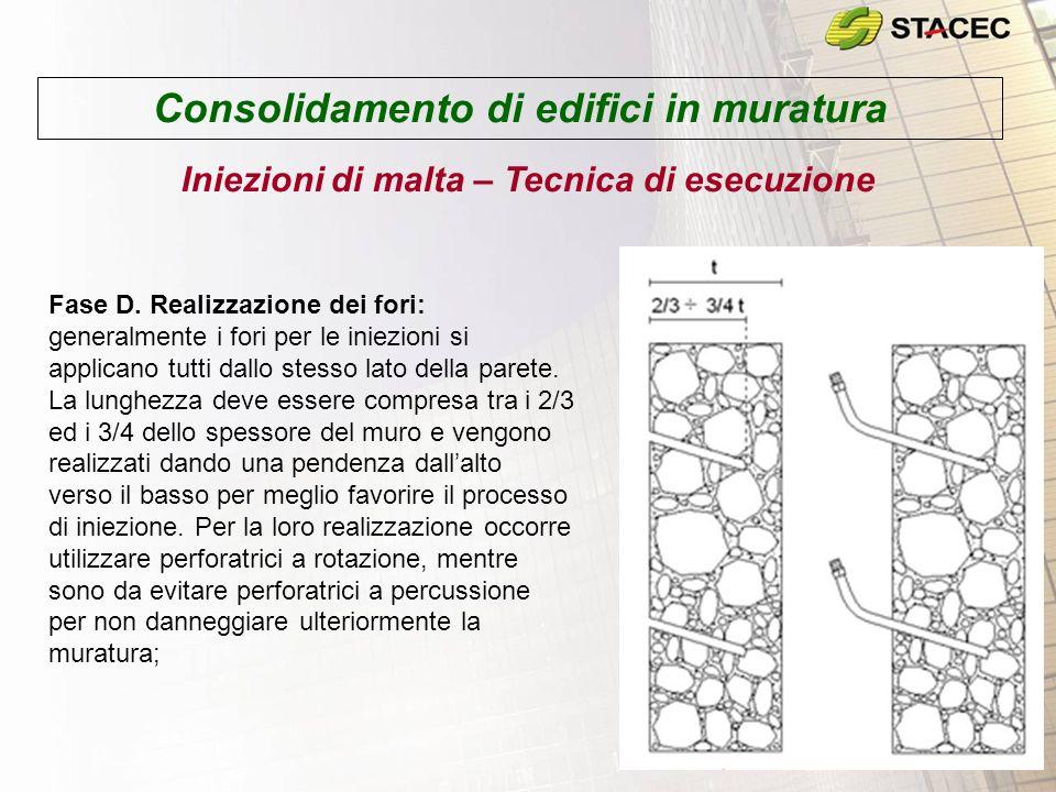 Consolidamento di edifici in muratura Iniezioni di malta – Tecnica di esecuzione Fase E.