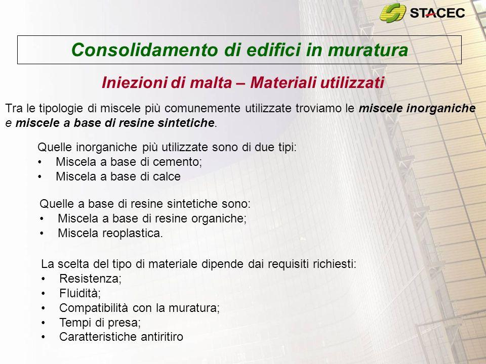 Consolidamento di edifici in muratura Iniezioni di malta – Materiali utilizzati Tra le tipologie di miscele più comunemente utilizzate troviamo le miscele inorganiche e miscele a base di resine sintetiche.
