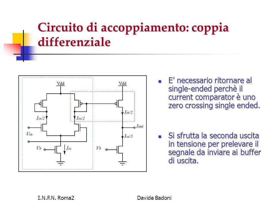 I.N.F.N. Roma2Davide Badoni Circuito di accoppiamento: coppia differenziale E necessario ritornare al single-ended perchè il current comparator è uno