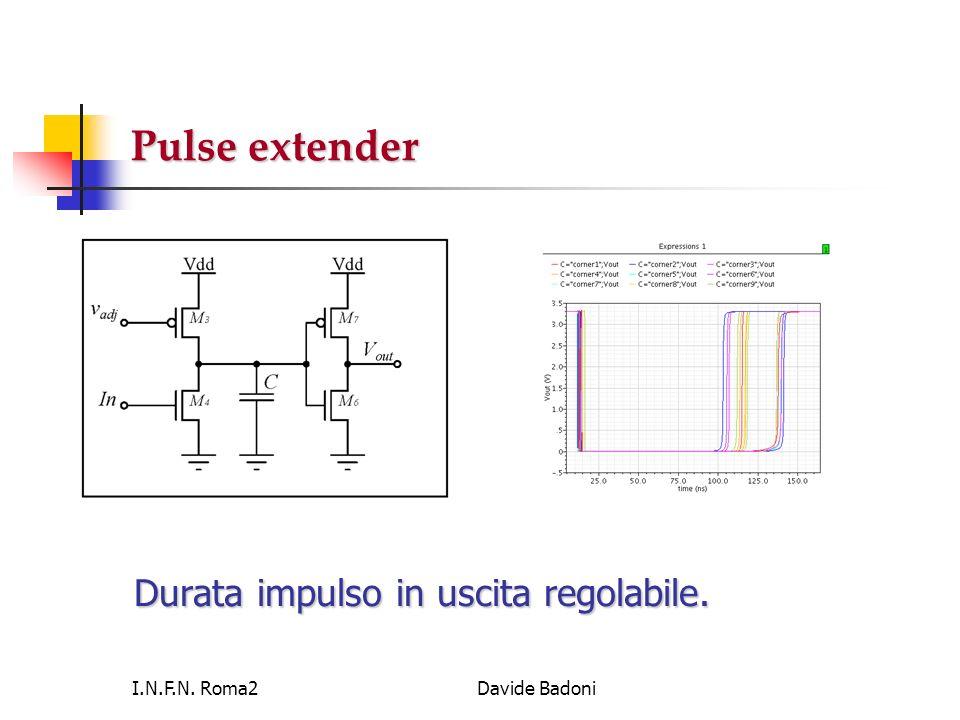 I.N.F.N. Roma2Davide Badoni Pulse extender Durata impulso in uscita regolabile.
