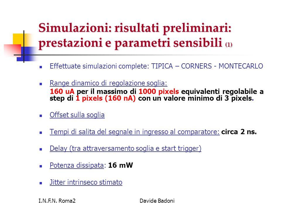 I.N.F.N. Roma2Davide Badoni Simulazioni: risultati preliminari: prestazioni e parametri sensibili (1) Effettuate simulazioni complete: TIPICA – CORNER