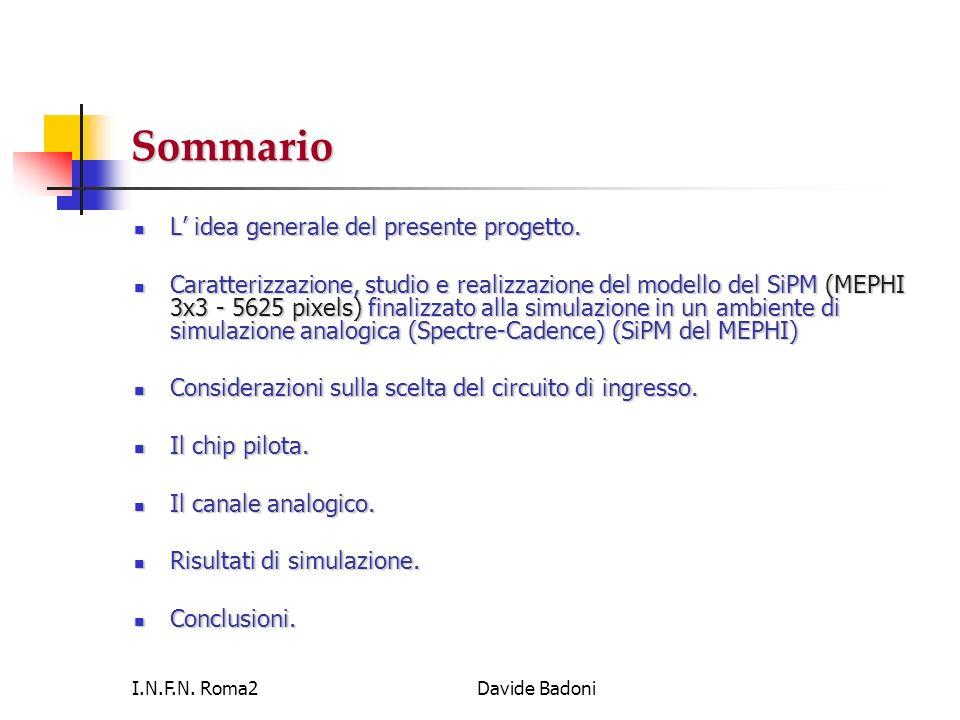 I.N.F.N. Roma2Davide Badoni Sommario L idea generale del presente progetto. L idea generale del presente progetto. Caratterizzazione, studio e realizz
