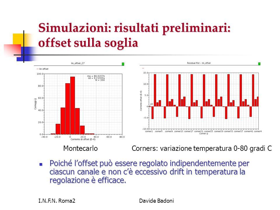 I.N.F.N. Roma2Davide Badoni Simulazioni: risultati preliminari: offset sulla soglia Poiché loffset può essere regolato indipendentemente per ciascun c