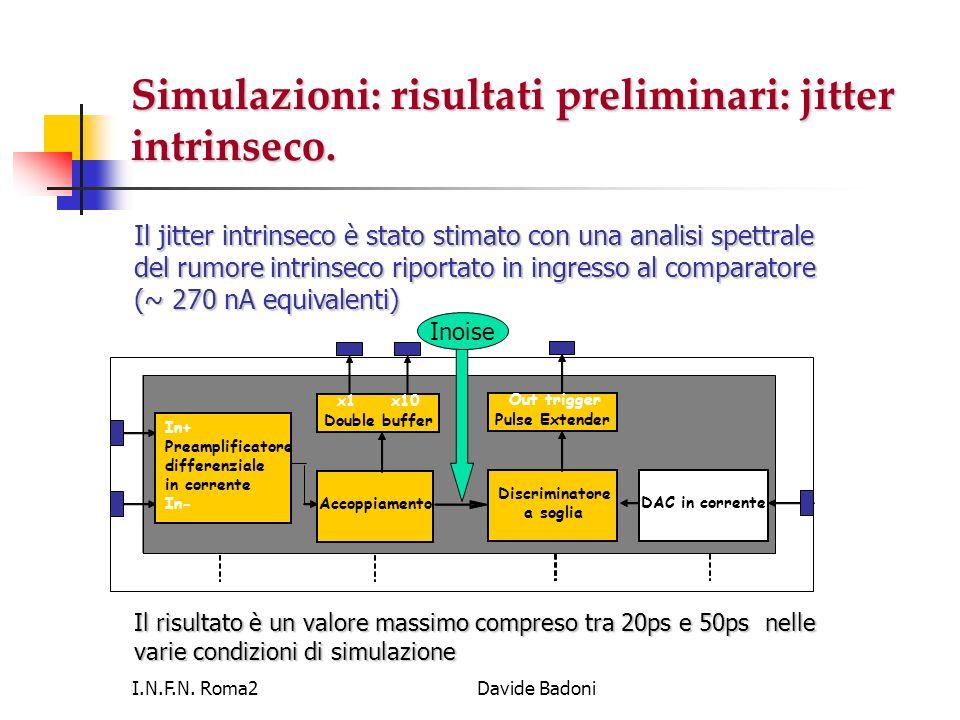 I.N.F.N. Roma2Davide Badoni Simulazioni: risultati preliminari: jitter intrinseco. x1 x10 Double buffer In+ Preamplificatore differenziale incorrente