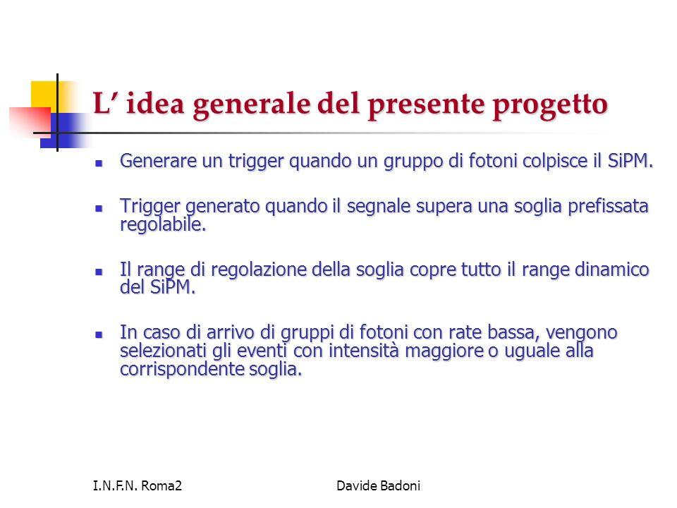 I.N.F.N. Roma2Davide Badoni L idea generale del presente progetto Generare un trigger quando un gruppo di fotoni colpisce il SiPM. Generare un trigger