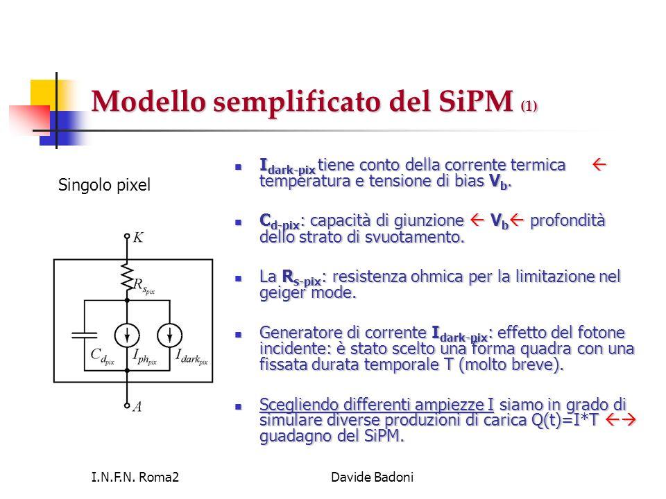 I.N.F.N. Roma2Davide Badoni Modello semplificato del SiPM (1) I dark-pix tiene conto della corrente termica temperatura e tensione di bias V b. I dark