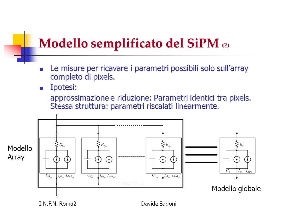 I.N.F.N. Roma2Davide Badoni Modello semplificato del SiPM (2) Le misure per ricavare i parametri possibili solo sullarray completo di pixels. Le misur