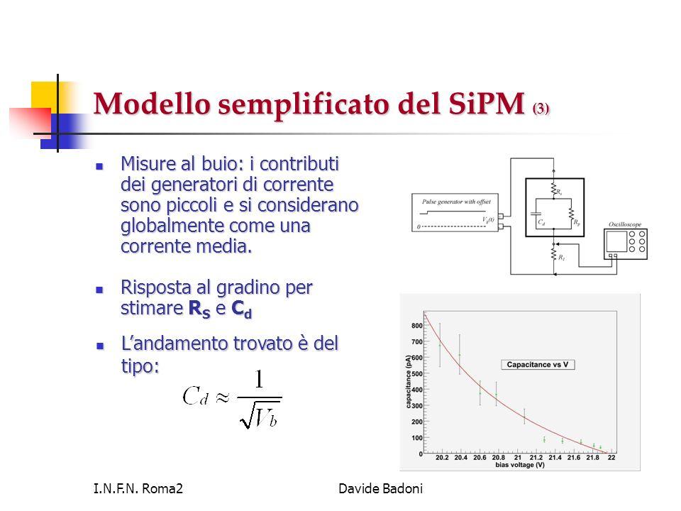 I.N.F.N. Roma2Davide Badoni Modello semplificato del SiPM (3) Misure al buio: i contributi dei generatori di corrente sono piccoli e si considerano gl