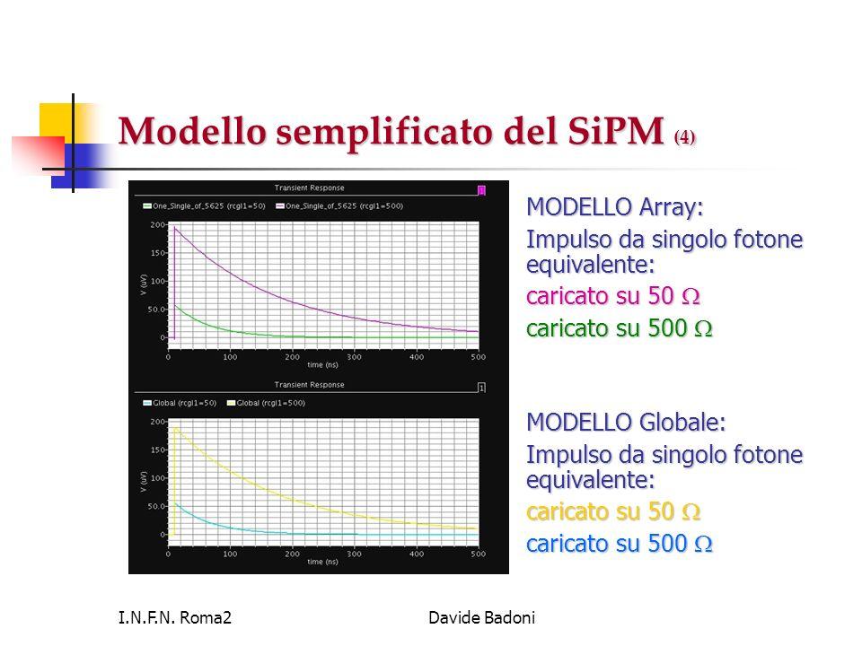 I.N.F.N. Roma2Davide Badoni Modello semplificato del SiPM (4) MODELLO Array: MODELLO Array: Impulso da singolo fotone equivalente: caricato su 50 cari