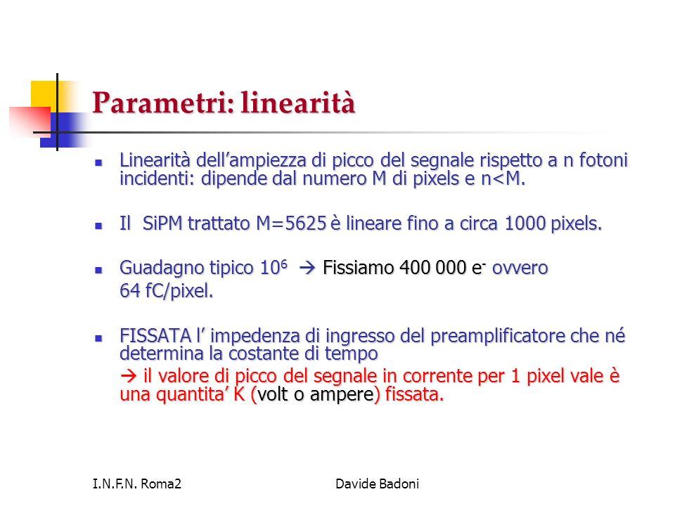 I.N.F.N. Roma2Davide Badoni Parametri: linearità Linearità dellampiezza di picco del segnale rispetto a n fotoni incidenti: dipende dal numero M di pi