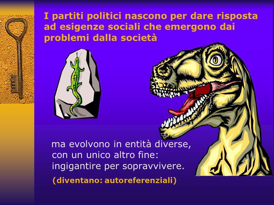 I partiti politici nascono per dare risposta ad esigenze sociali che emergono dai problemi dalla società ma evolvono in entità diverse, con un unico altro fine: ingigantire per sopravvivere.