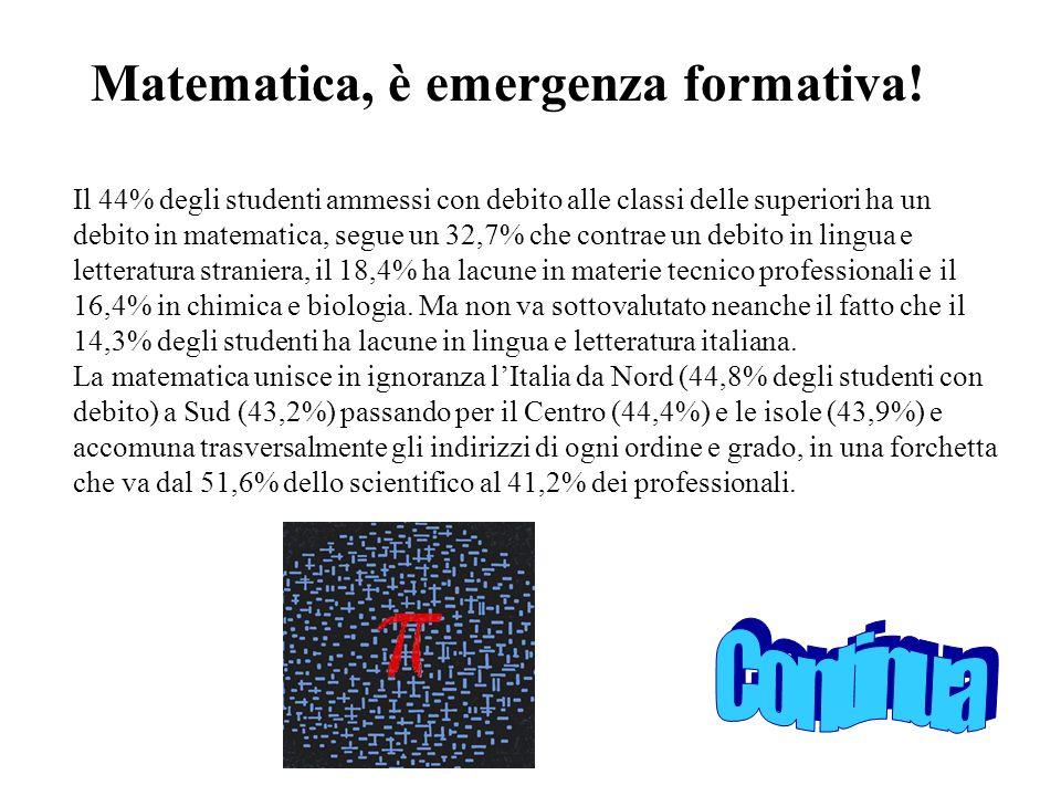 Matematica, è emergenza formativa! Il 44% degli studenti ammessi con debito alle classi delle superiori ha un debito in matematica, segue un 32,7% che