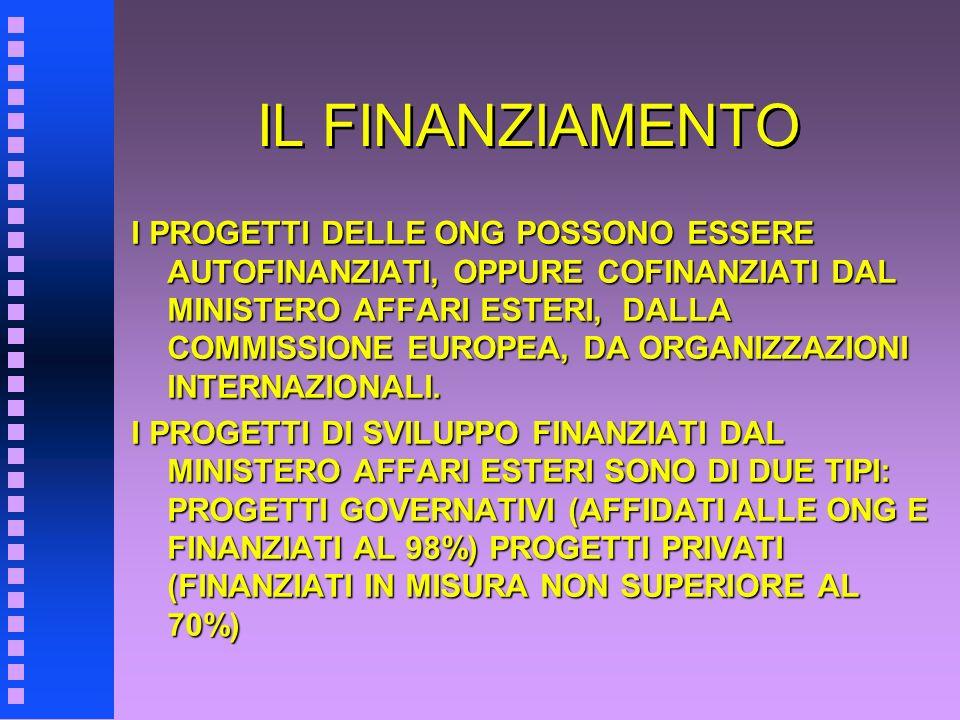 IL FINANZIAMENTO I PROGETTI DELLE ONG POSSONO ESSERE AUTOFINANZIATI, OPPURE COFINANZIATI DAL MINISTERO AFFARI ESTERI, DALLA COMMISSIONE EUROPEA, DA OR