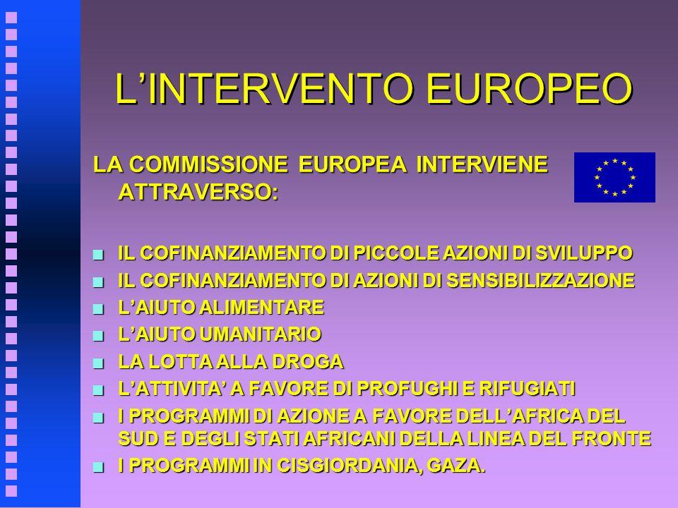 LINTERVENTO EUROPEO LA COMMISSIONE EUROPEA INTERVIENE ATTRAVERSO: n IL COFINANZIAMENTO DI PICCOLE AZIONI DI SVILUPPO n IL COFINANZIAMENTO DI AZIONI DI