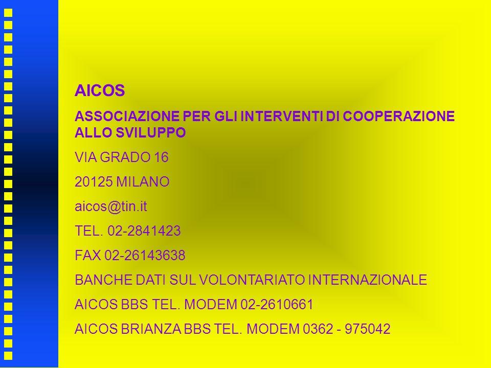AICOS ASSOCIAZIONE PER GLI INTERVENTI DI COOPERAZIONE ALLO SVILUPPO VIA GRADO 16 20125 MILANO aicos@tin.it TEL. 02-2841423 FAX 02-26143638 BANCHE DATI