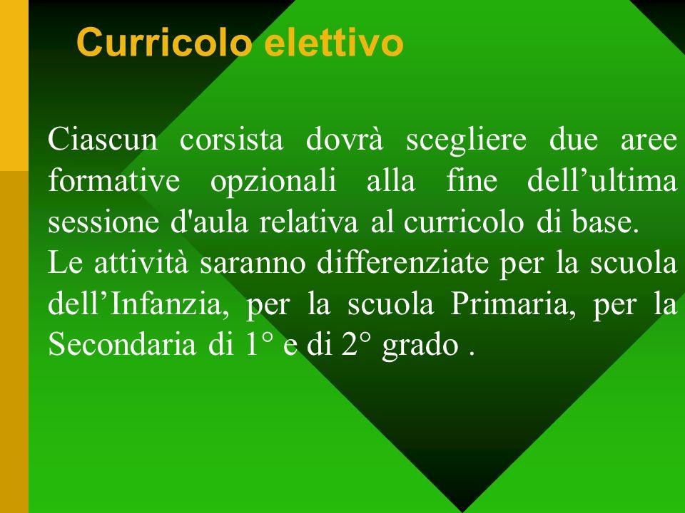 Curricolo elettivo Ciascun corsista dovrà scegliere due aree formative opzionali alla fine dellultima sessione d'aula relativa al curricolo di base. L