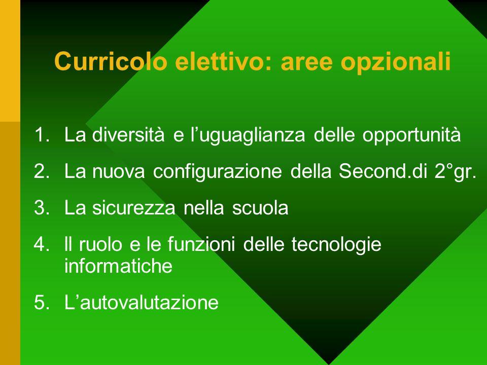 Curricolo elettivo: aree opzionali 1.La diversità e luguaglianza delle opportunità 2.La nuova configurazione della Second.di 2°gr. 3.La sicurezza nell