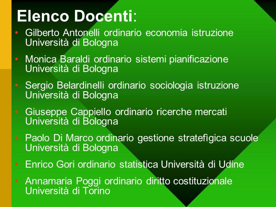 Elenco Docenti: Gilberto Antonelli ordinario economia istruzione Università di Bologna Monica Baraldi ordinario sistemi pianificazione Università di B