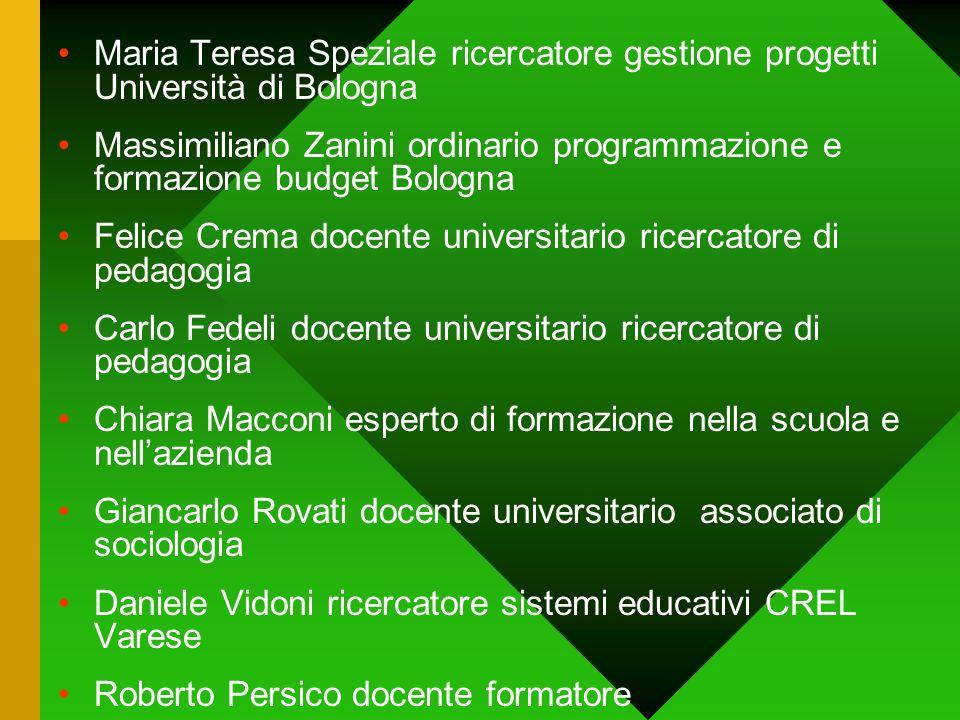 Maria Teresa Speziale ricercatore gestione progetti Università di Bologna Massimiliano Zanini ordinario programmazione e formazione budget Bologna Fel