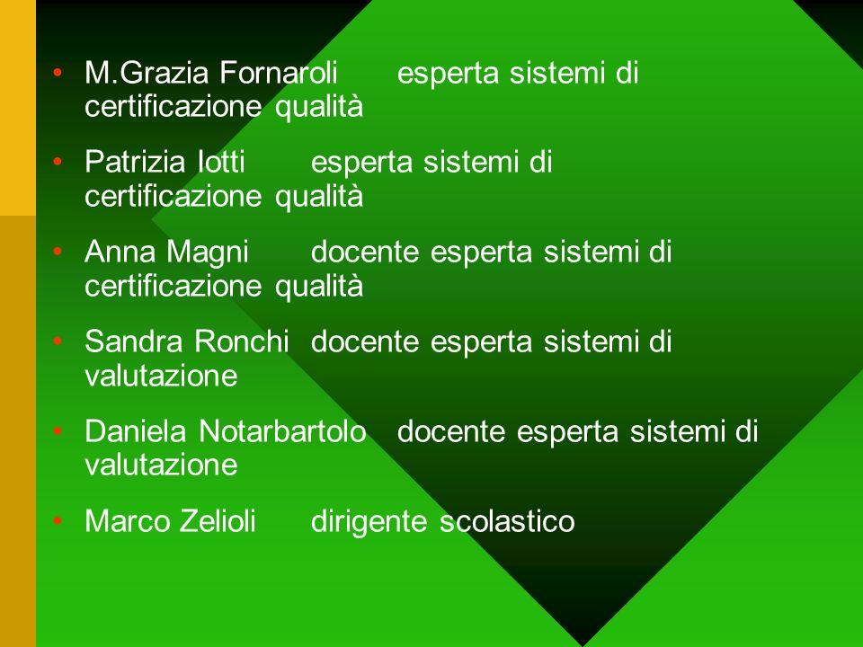 M.Grazia Fornaroli esperta sistemi di certificazione qualità Patrizia Iotti esperta sistemi di certificazione qualità Anna Magni docente esperta siste