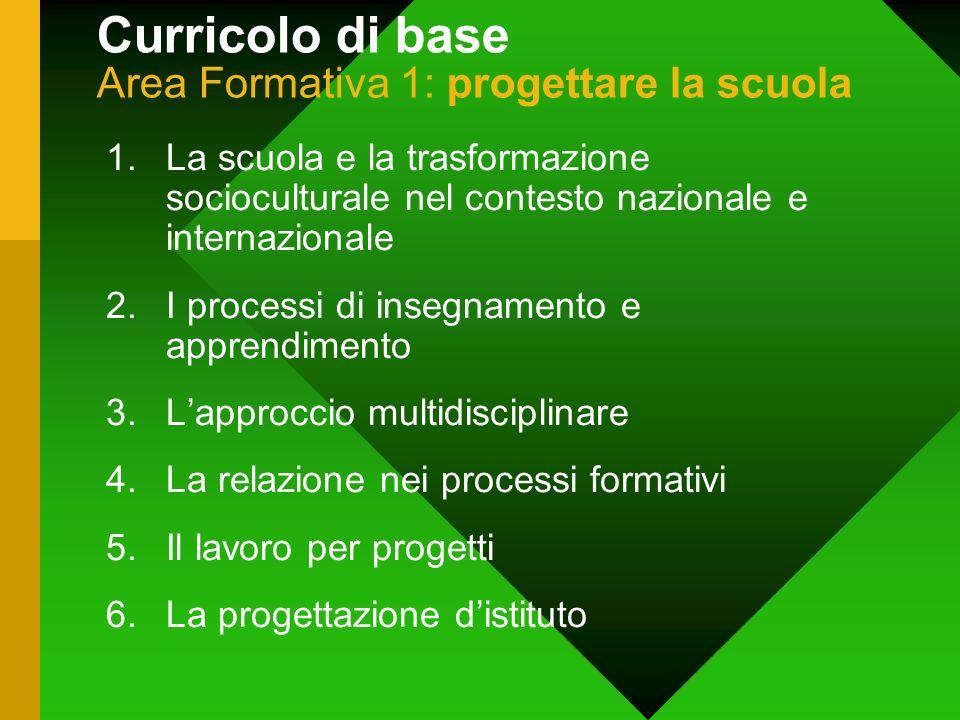Curricolo di base Area Formativa 1: progettare la scuola 1.La scuola e la trasformazione socioculturale nel contesto nazionale e internazionale 2.I pr