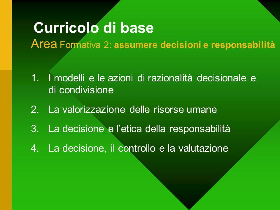 Curricolo di base Area Formativa 2: assumere decisioni e responsabilità 1.I modelli e le azioni di razionalità decisionale e di condivisione 2.La valorizzazione delle risorse umane 3.La decisione e letica della responsabilità 4.La decisione, il controllo e la valutazione