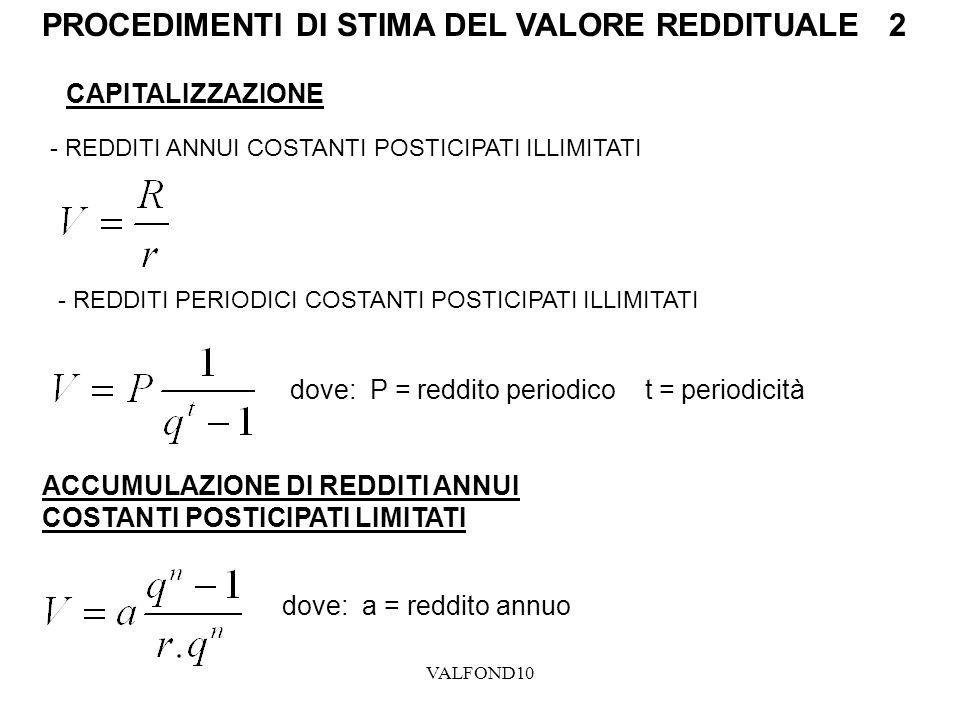 VALFOND10 CAPITALIZZAZIONE - REDDITI ANNUI COSTANTI POSTICIPATI ILLIMITATI - REDDITI PERIODICI COSTANTI POSTICIPATI ILLIMITATI dove: P = reddito perio