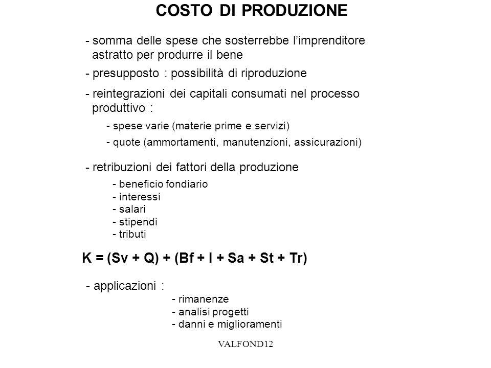 VALFOND12 COSTO DI PRODUZIONE - somma delle spese che sosterrebbe limprenditore astratto per produrre il bene - presupposto : possibilità di riproduzi