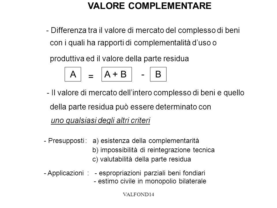 VALFOND14 VALORE COMPLEMENTARE - Differenza tra il valore di mercato del complesso di beni con i quali ha rapporti di complementalità duso o produttiv