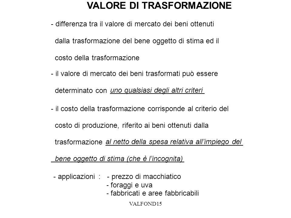 VALFOND15 VALORE DI TRASFORMAZIONE - differenza tra il valore di mercato dei beni ottenuti dalla trasformazione del bene oggetto di stima ed il costo
