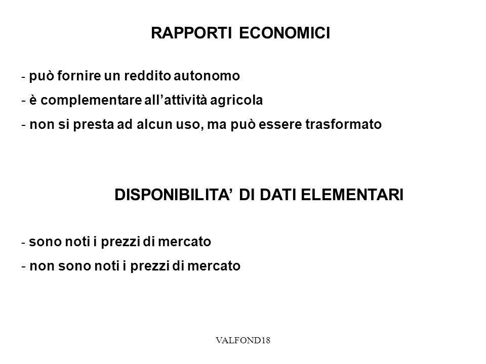 VALFOND18 RAPPORTI ECONOMICI - può fornire un reddito autonomo - è complementare allattività agricola - non si presta ad alcun uso, ma può essere tras