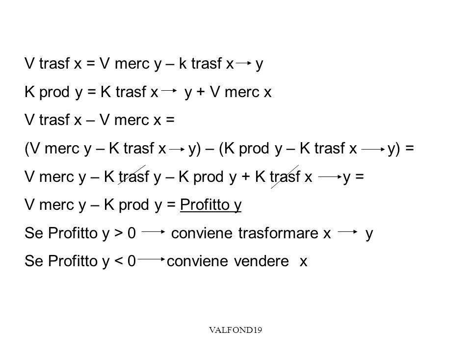 VALFOND19 V trasf x = V merc y – k trasf x y K prod y = K trasf x y + V merc x V trasf x – V merc x = (V merc y – K trasf x y) – (K prod y – K trasf x