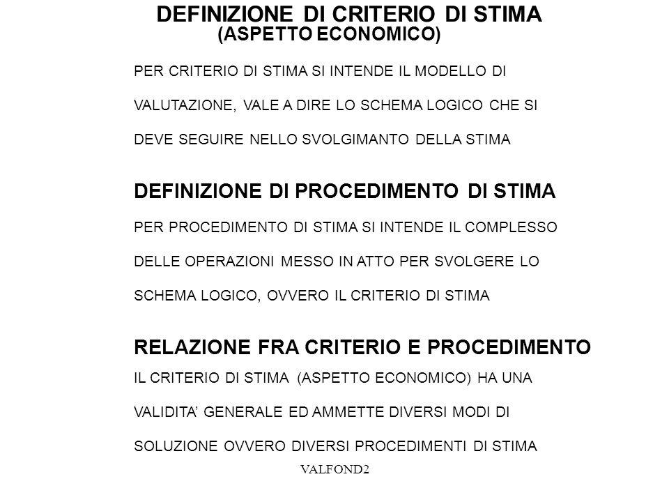 VALFOND3 CRITERI DI STIMA (ASPETTI ECONOMICI) 1.