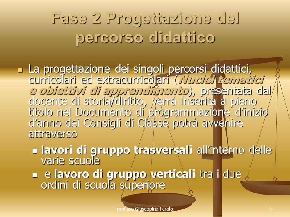 prof.ssa Giuseppina Ferolo6 Materiali didattici esemplificativi allegati al Progetto Un nucleo di docenti già costituitisi in un gruppo di lavoro ha creato un gruppo relativo allinsegnamento di Cittadinanza e Costituzione.