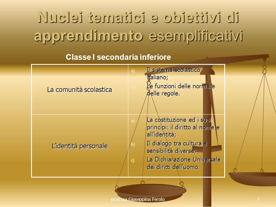 prof.ssa Giuseppina Ferolo8 Nuclei tematici e obiettivi di apprendimento esemplificativi La comunità locale a) Il Comune, la Provincia, la Regione.