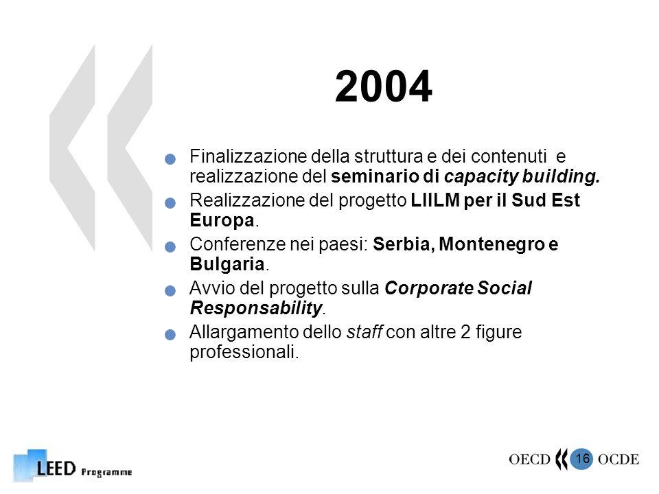 16 2004 Finalizzazione della struttura e dei contenuti e realizzazione del seminario di capacity building.