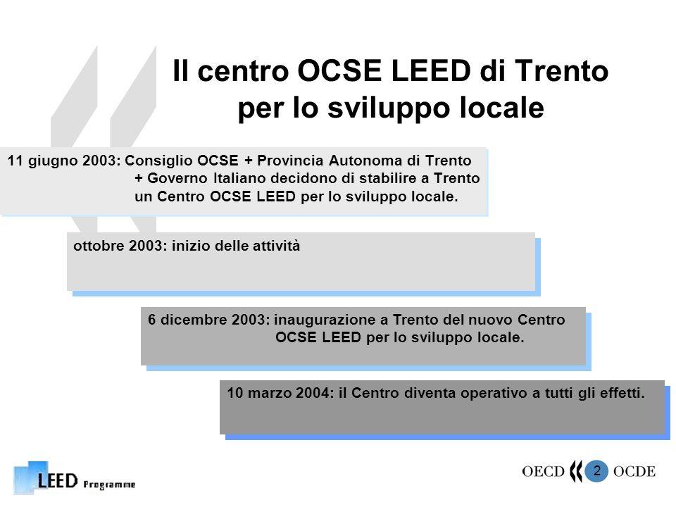 2 Il centro OCSE LEED di Trento per lo sviluppo locale 11 giugno 2003: Consiglio OCSE + Provincia Autonoma di Trento + Governo Italiano decidono di stabilire a Trento un Centro OCSE LEED per lo sviluppo locale.