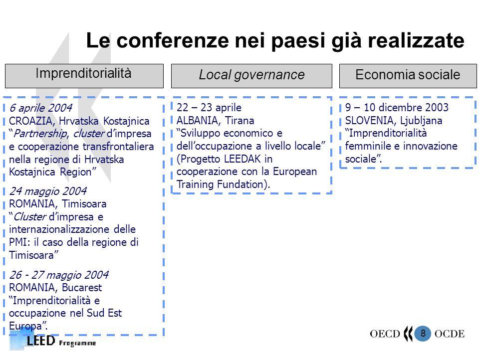 9 Il progetto LIILM – Local Integration of Immigrants into the Labour Market SUD-EST EUROPA (in fase di avviamento) Selezione paesi: Romania o Bulgaria Albania Preparazione desk review.