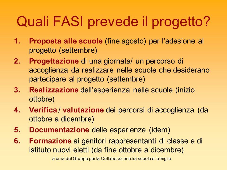 a cura del Gruppo per la Collaborazione tra scuola e famiglie Quali FASI prevede il progetto? 1.Proposta alle scuole (fine agosto) per ladesione al pr