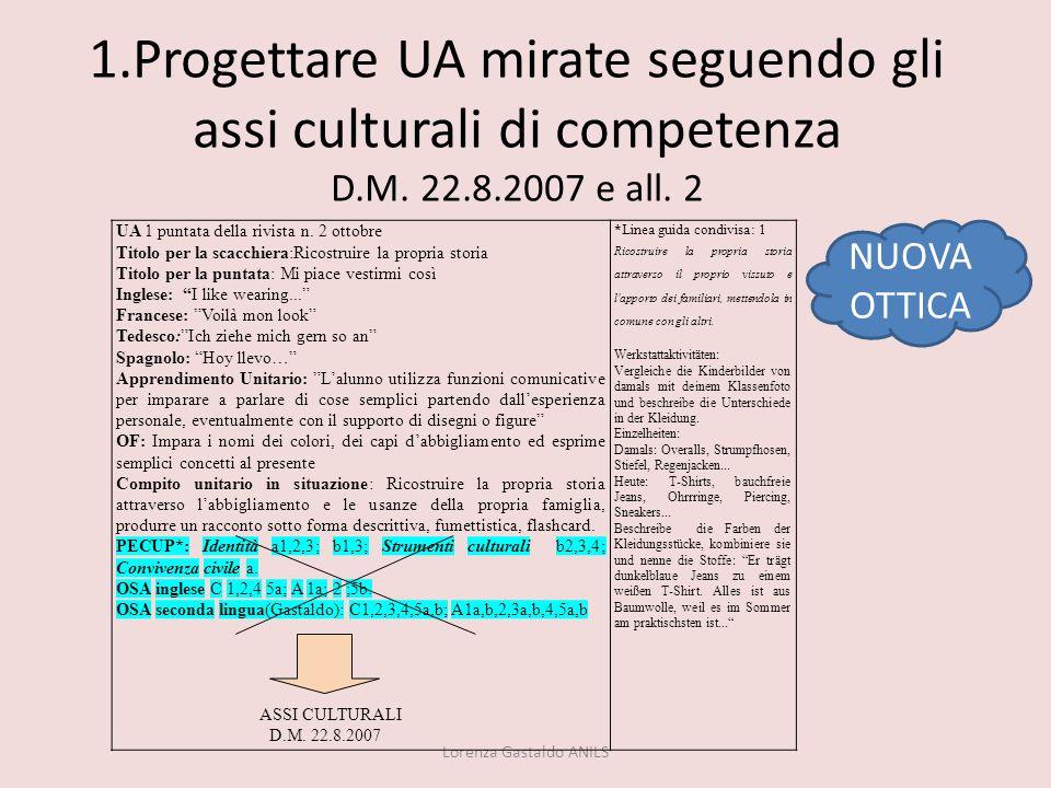 1.Progettare UA mirate seguendo gli assi culturali di competenza D.M. 22.8.2007 e all. 2 Lorenza Gastaldo ANILS NUOVA OTTICA UA 1 puntata della rivist